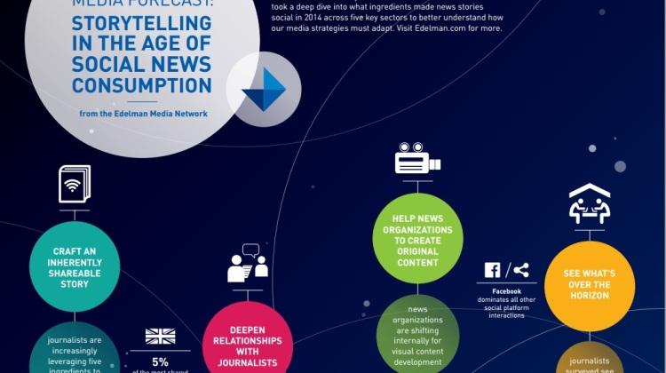 edelman infografica