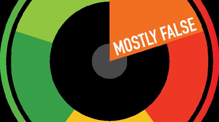 chart03-mostlyfalse